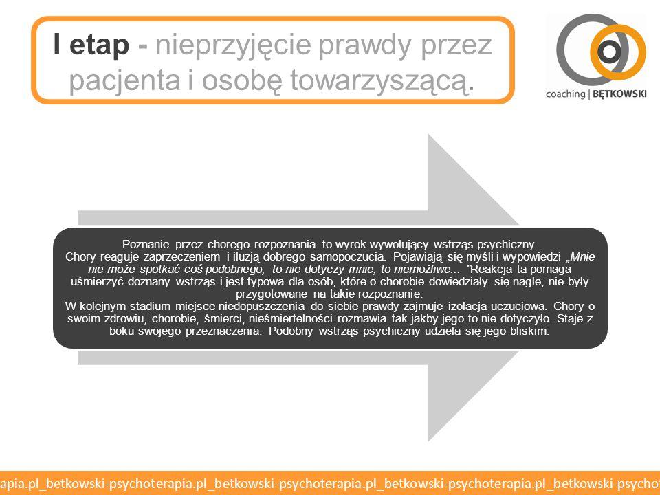 betkowski-psychoterapia.pl_betkowski-psychoterapia.pl_betkowski-psychoterapia.pl_betkowski-psychoterapia.pl_betkowski-psychoterapia.pl FAZY UMIERANIA