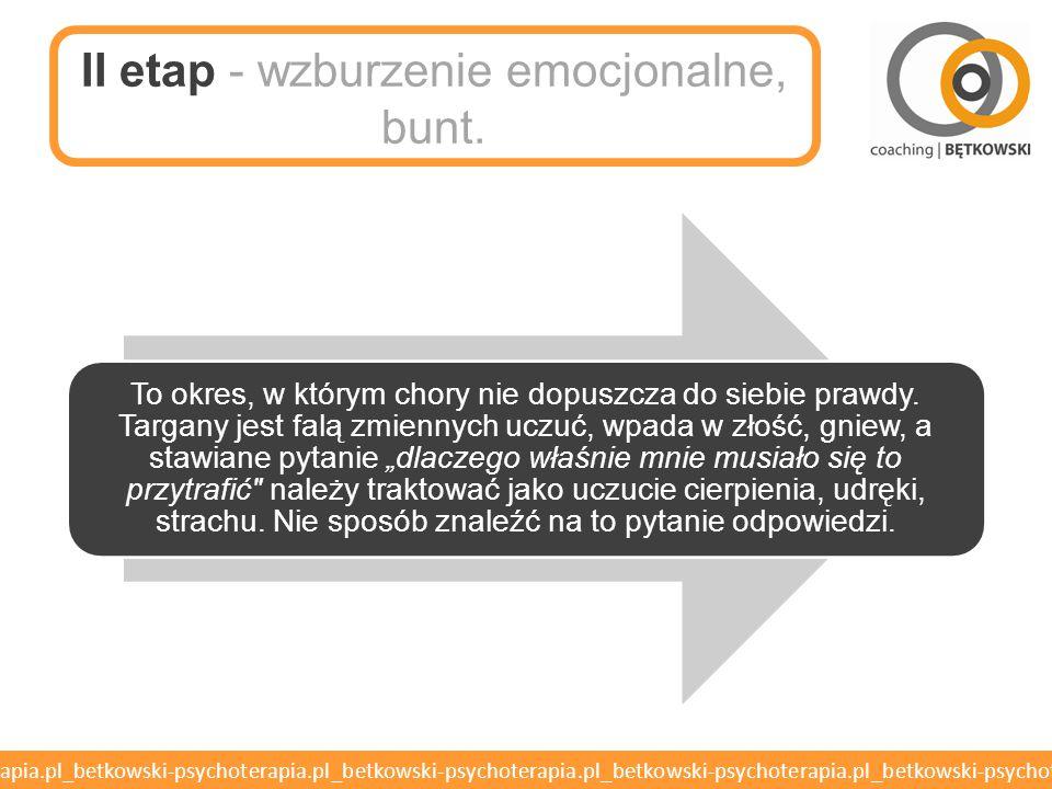 betkowski-psychoterapia.pl_betkowski-psychoterapia.pl_betkowski-psychoterapia.pl_betkowski-psychoterapia.pl_betkowski-psychoterapia.pl I etap - nieprz