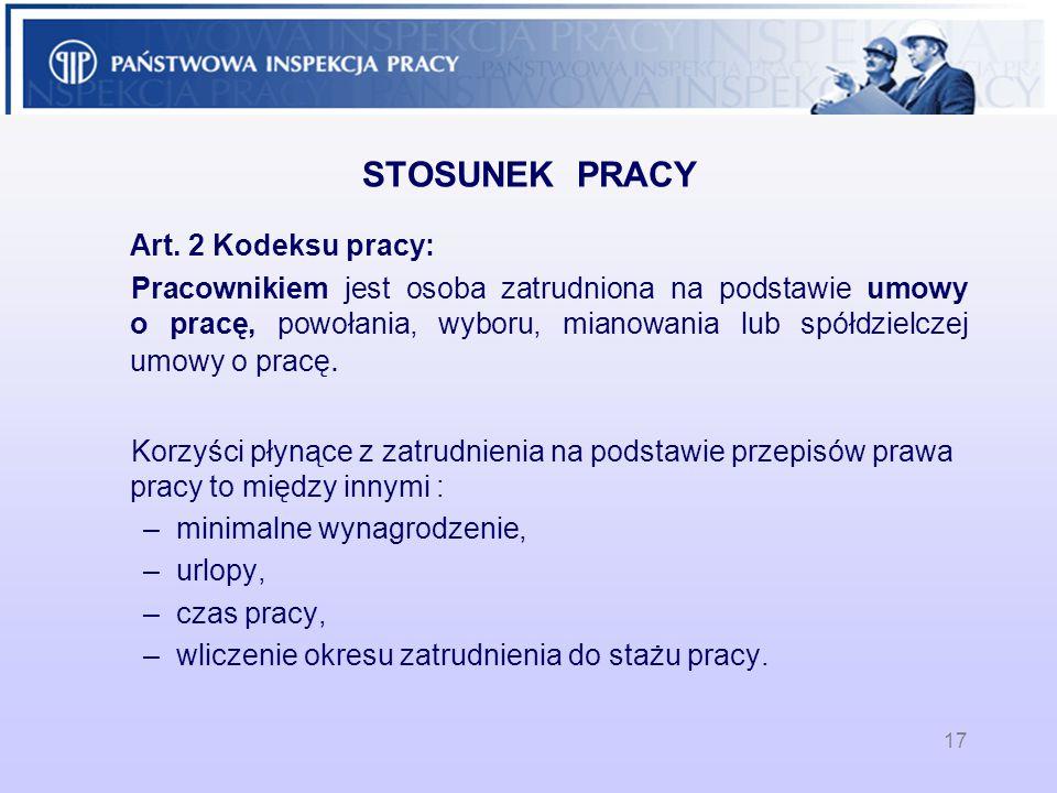 17 STOSUNEK PRACY Art. 2 Kodeksu pracy: Pracownikiem jest osoba zatrudniona na podstawie umowy o pracę, powołania, wyboru, mianowania lub spółdzielcze