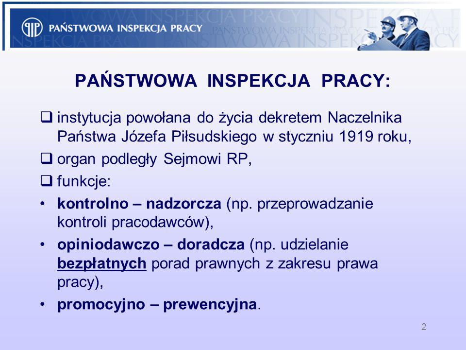 PAŃSTWOWA INSPEKCJA PRACY:  instytucja powołana do życia dekretem Naczelnika Państwa Józefa Piłsudskiego w styczniu 1919 roku,  organ podległy Sejmowi RP,  funkcje: kontrolno – nadzorcza (np.