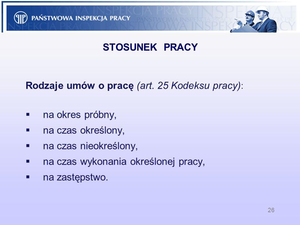 26 STOSUNEK PRACY Rodzaje umów o pracę (art.
