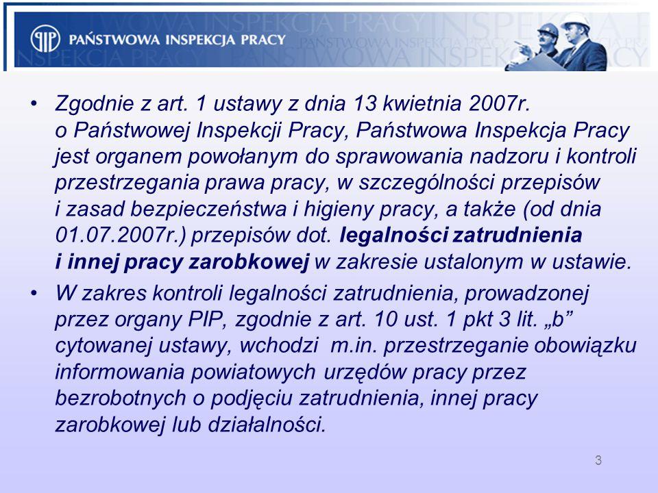 Zgodnie z art. 1 ustawy z dnia 13 kwietnia 2007r. o Państwowej Inspekcji Pracy, Państwowa Inspekcja Pracy jest organem powołanym do sprawowania nadzor