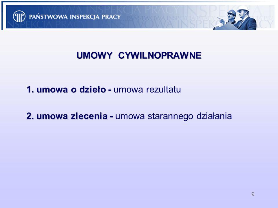 9 UMOWY CYWILNOPRAWNE 1. umowa o dzieło - 1. umowa o dzieło - umowa rezultatu 2. umowa zlecenia - 2. umowa zlecenia - umowa starannego działania