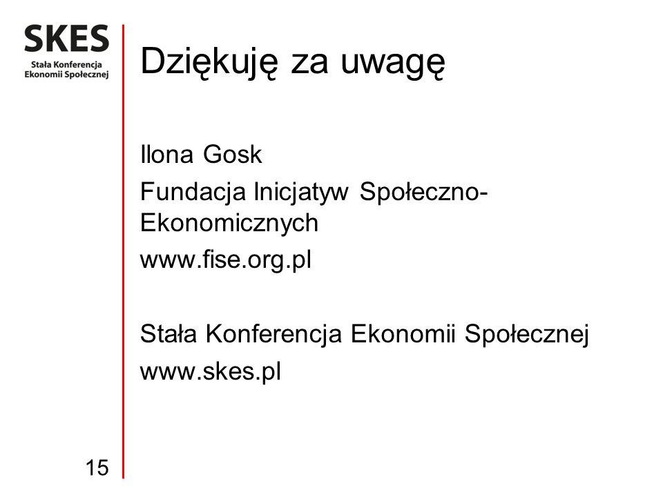 Ilona Gosk Fundacja Inicjatyw Społeczno- Ekonomicznych www.fise.org.pl Stała Konferencja Ekonomii Społecznej www.skes.pl Dziękuję za uwagę 15