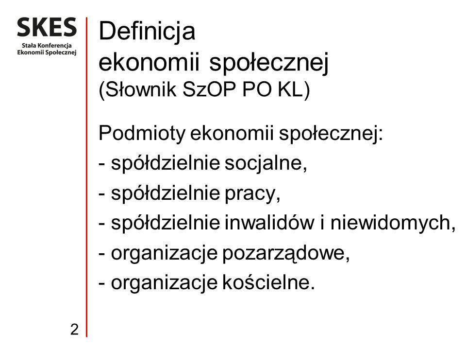 Podmioty ekonomii społecznej: - spółdzielnie socjalne, - spółdzielnie pracy, - spółdzielnie inwalidów i niewidomych, - organizacje pozarządowe, - organizacje kościelne.