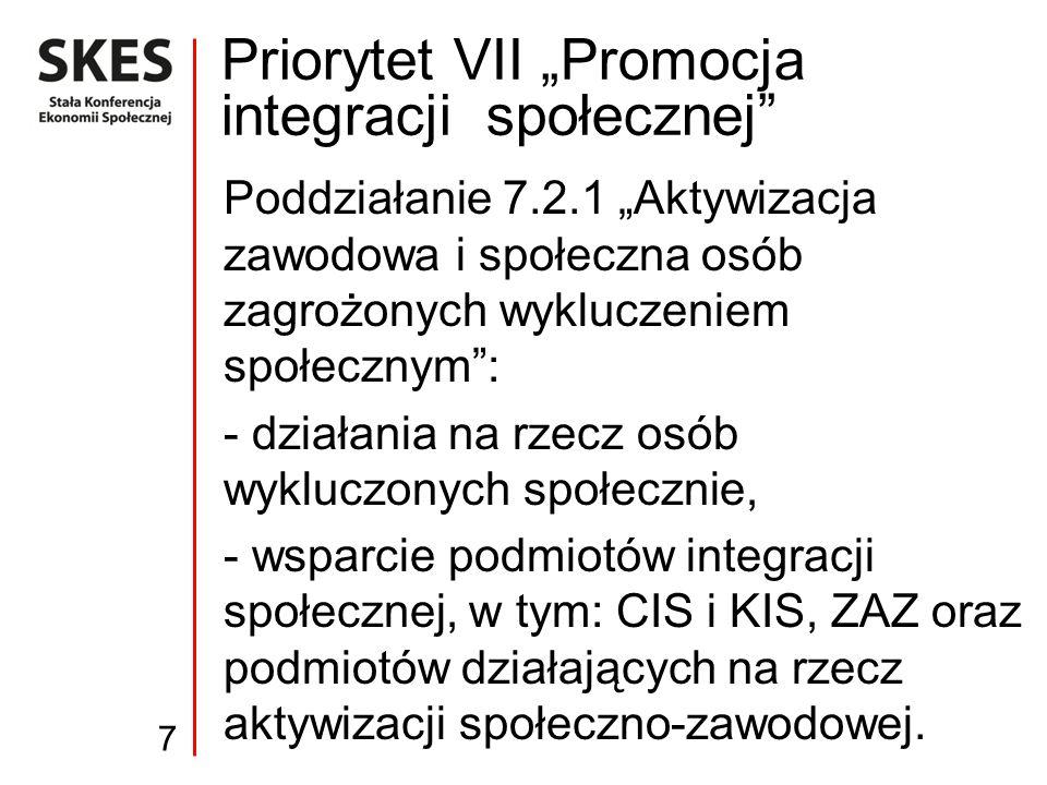 """Poddziałanie 7.2.1 """"Aktywizacja zawodowa i społeczna osób zagrożonych wykluczeniem społecznym : - działania na rzecz osób wykluczonych społecznie, - wsparcie podmiotów integracji społecznej, w tym: CIS i KIS, ZAZ oraz podmiotów działających na rzecz aktywizacji społeczno-zawodowej."""