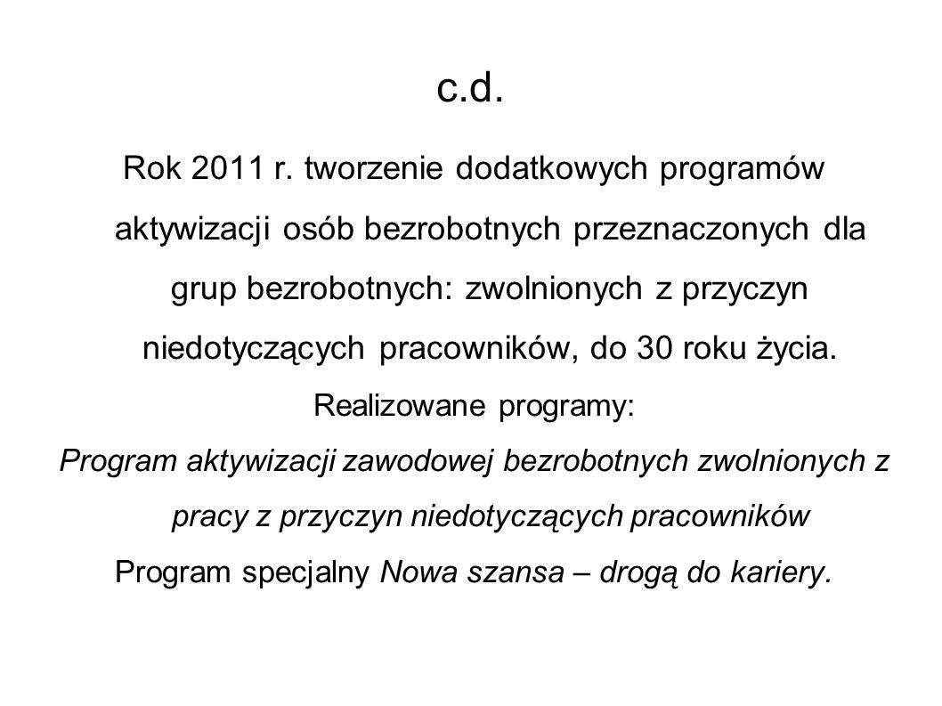 c.d. Rok 2011 r.