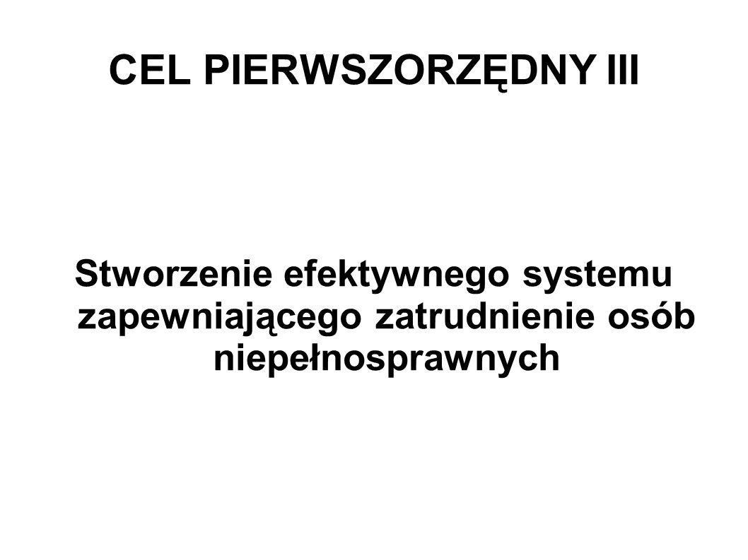 CEL PIERWSZORZĘDNY III Stworzenie efektywnego systemu zapewniającego zatrudnienie osób niepełnosprawnych