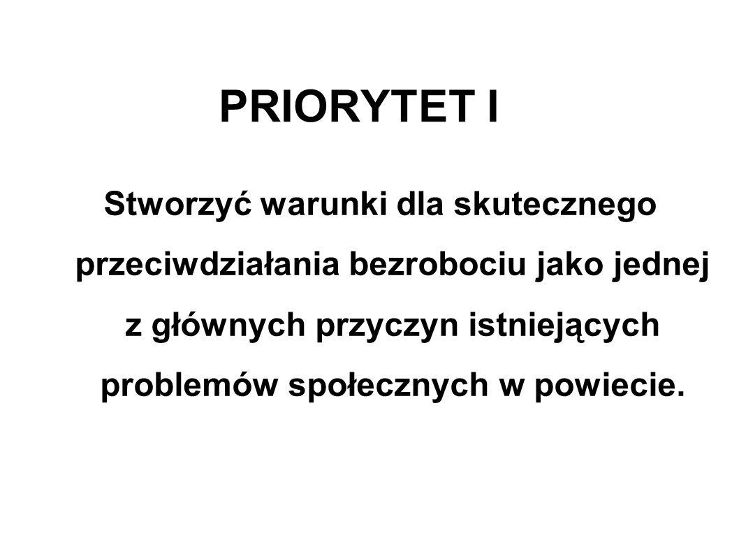 PRIORYTET II Przeciwdziałać dalszej pauperyzacji i rozwarstwianiu społecznemu mieszkańców powiatu tarnogórskiego