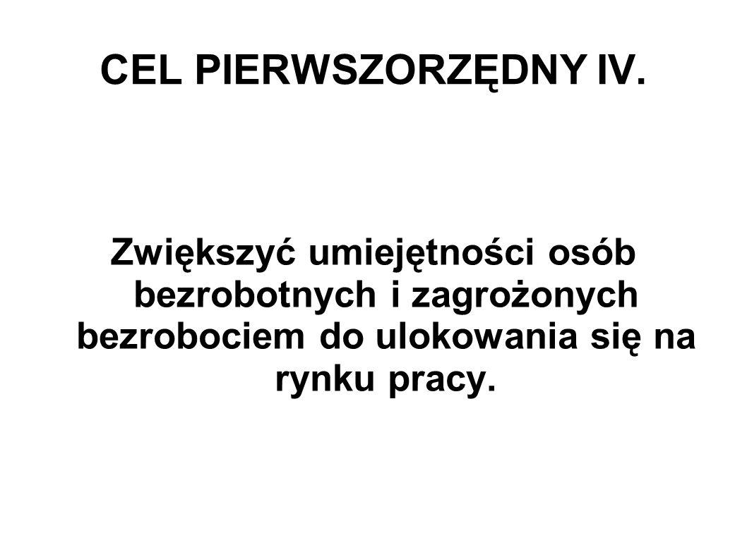 CEL PIERWSZORZĘDNY IV.