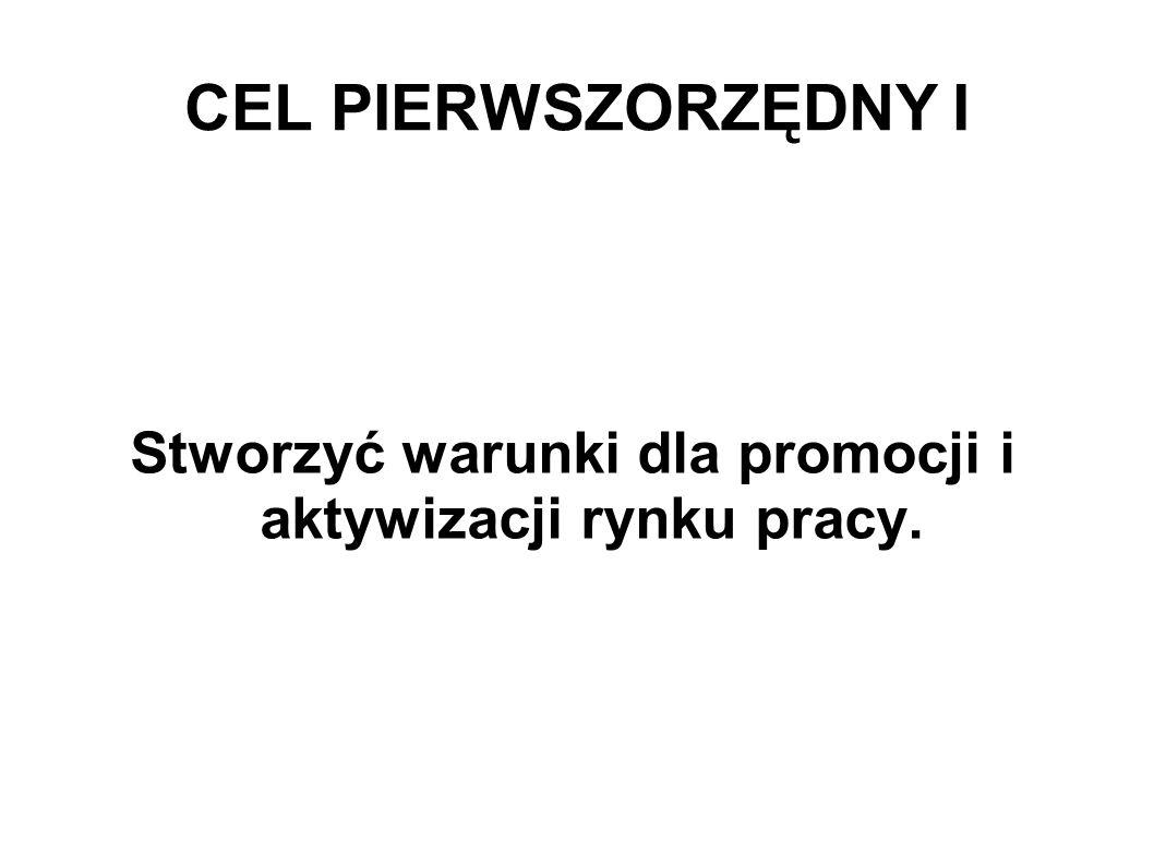 CEL PIERWSZORZĘDNY I Stworzyć warunki dla promocji i aktywizacji rynku pracy.