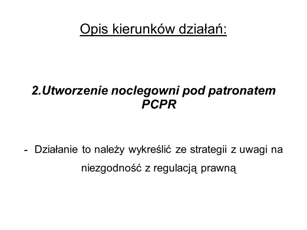 Opis kierunków działań: 2.Utworzenie noclegowni pod patronatem PCPR - Działanie to należy wykreślić ze strategii z uwagi na niezgodność z regulacją prawną