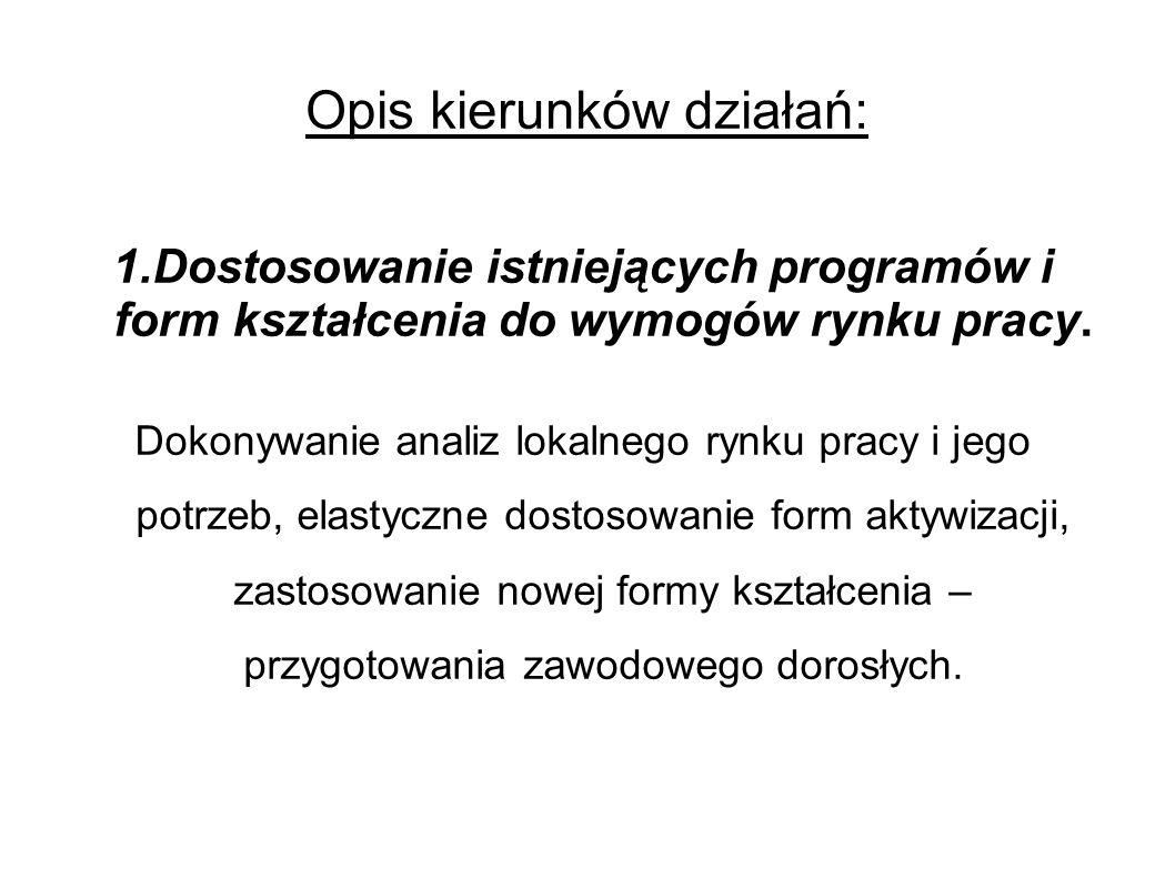 c.d.- W roku 201r.