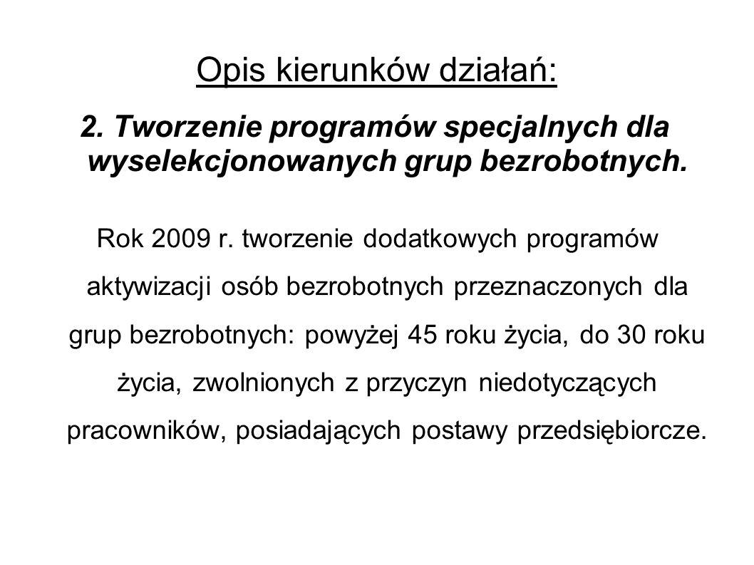 c.d.- Ogólnopolski Tydzień Kariery W październiku 2011r.