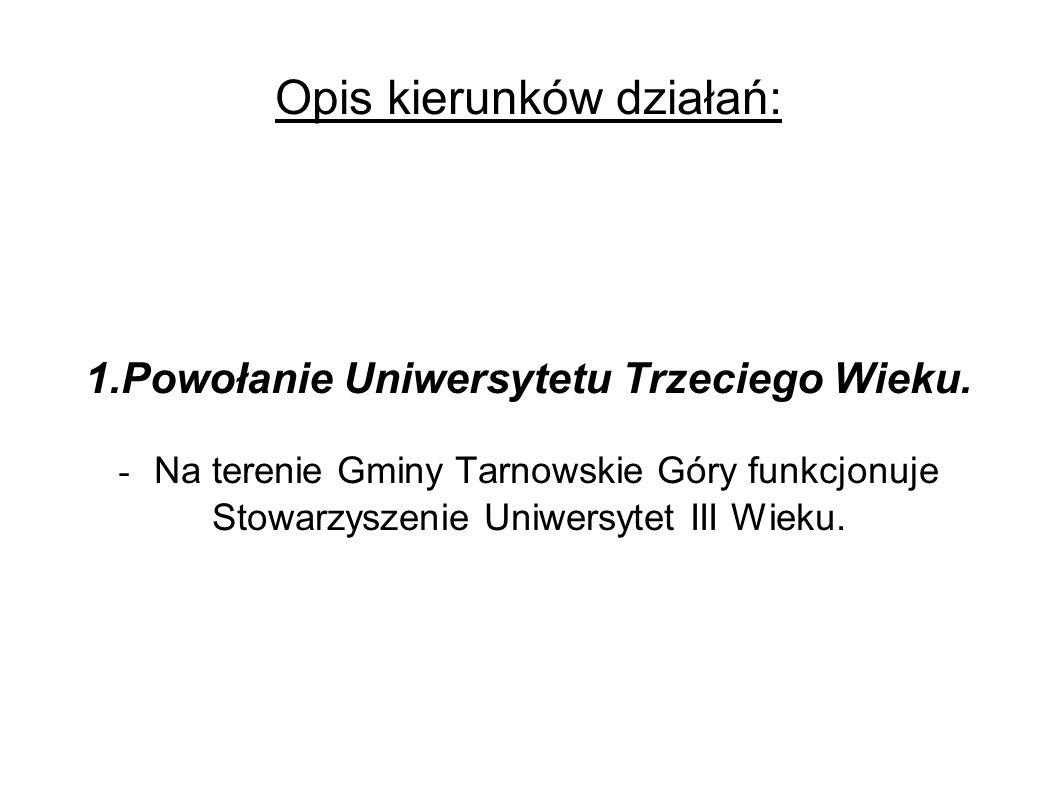 Opis kierunków działań: 1.Powołanie Uniwersytetu Trzeciego Wieku.