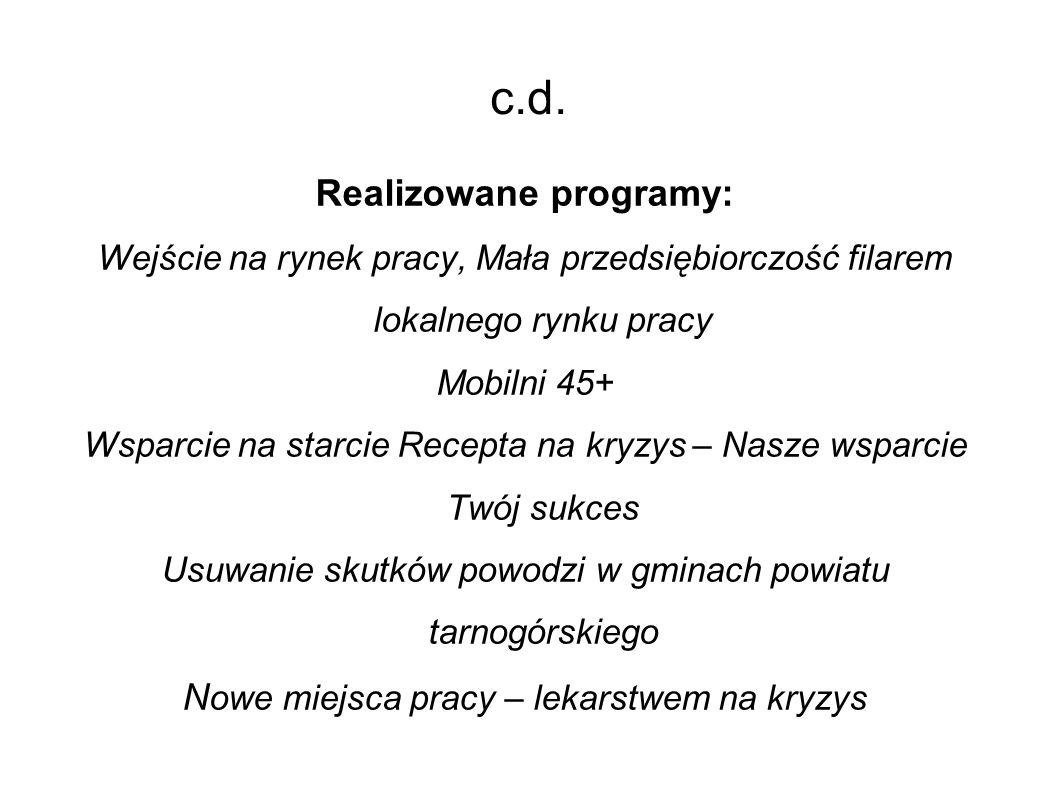 c.d. Realizowane programy: Wejście na rynek pracy, Mała przedsiębiorczość filarem lokalnego rynku pracy Mobilni 45+ Wsparcie na starcie Recepta na kry
