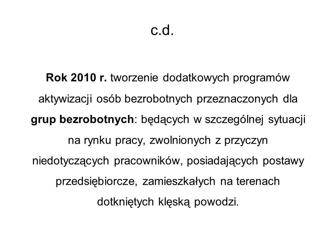 c.d. Rok 2010 r.