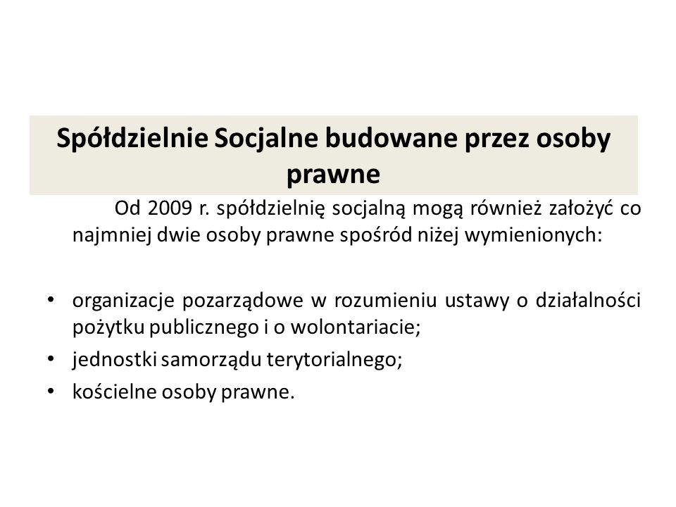 Spółdzielnie Socjalne budowane przez osoby prawne Od 2009 r.