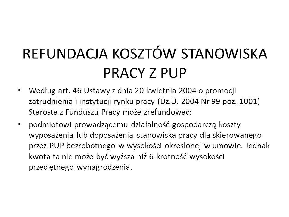 REFUNDACJA KOSZTÓW STANOWISKA PRACY Z PUP Według art. 46 Ustawy z dnia 20 kwietnia 2004 o promocji zatrudnienia i instytucji rynku pracy (Dz.U. 2004 N