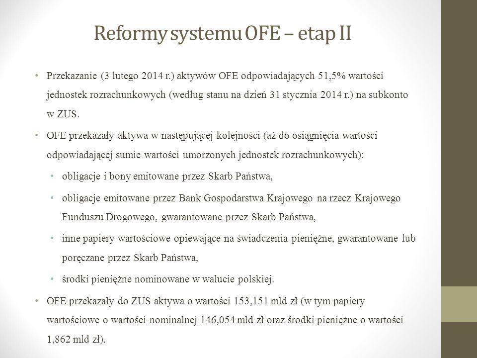 Reformy systemu OFE – etap II Przekazanie (3 lutego 2014 r.) aktywów OFE odpowiadających 51,5% wartości jednostek rozrachunkowych (według stanu na dzi