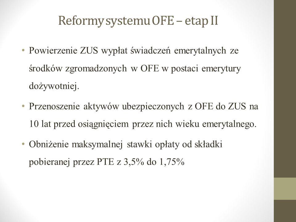 Reformy systemu OFE – etap II Powierzenie ZUS wypłat świadczeń emerytalnych ze środków zgromadzonych w OFE w postaci emerytury dożywotniej. Przenoszen