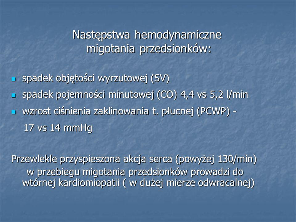 Następstwa hemodynamiczne migotania przedsionków: spadek objętości wyrzutowej (SV) spadek objętości wyrzutowej (SV) spadek pojemności minutowej (CO) 4,4 vs 5,2 l/min spadek pojemności minutowej (CO) 4,4 vs 5,2 l/min wzrost ciśnienia zaklinowania t.