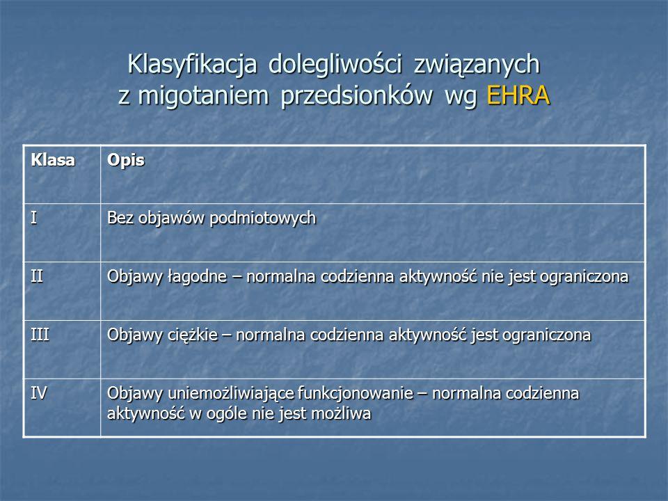 Klasyfikacja dolegliwości związanych z migotaniem przedsionków wg EHRA KlasaOpis I Bez objawów podmiotowych II Objawy łagodne – normalna codzienna aktywność nie jest ograniczona III Objawy ciężkie – normalna codzienna aktywność jest ograniczona IV Objawy uniemożliwiające funkcjonowanie – normalna codzienna aktywność w ogóle nie jest możliwa
