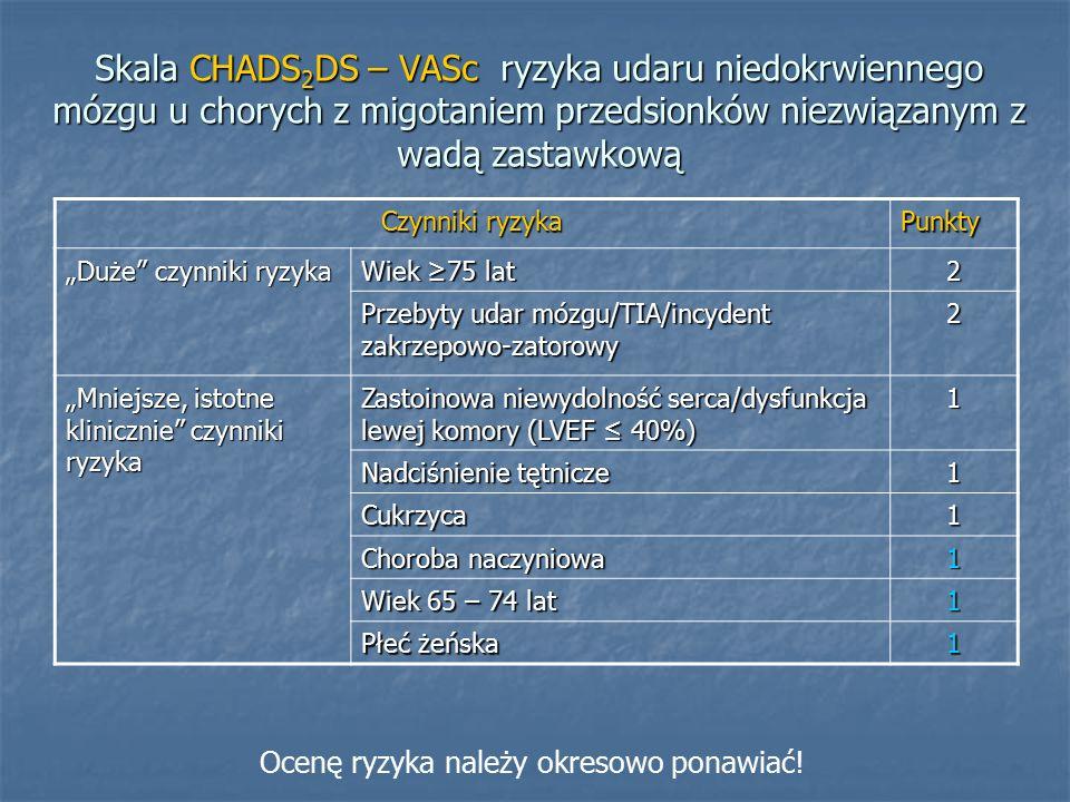 """Skala CHADS 2 DS – VASc ryzyka udaru niedokrwiennego mózgu u chorych z migotaniem przedsionków niezwiązanym z wadą zastawkową Czynniki ryzyka Punkty """"Duże czynniki ryzyka Wiek ≥75 lat 2 Przebyty udar mózgu/TIA/incydent zakrzepowo-zatorowy 2 """"Mniejsze, istotne klinicznie czynniki ryzyka Zastoinowa niewydolność serca/dysfunkcja lewej komory (LVEF ≤ 40%) 1 Nadciśnienie tętnicze 1 Cukrzyca1 Choroba naczyniowa 1 Wiek 65 – 74 lat 1 Płeć żeńska 1 Ocenę ryzyka należy okresowo ponawiać!"""