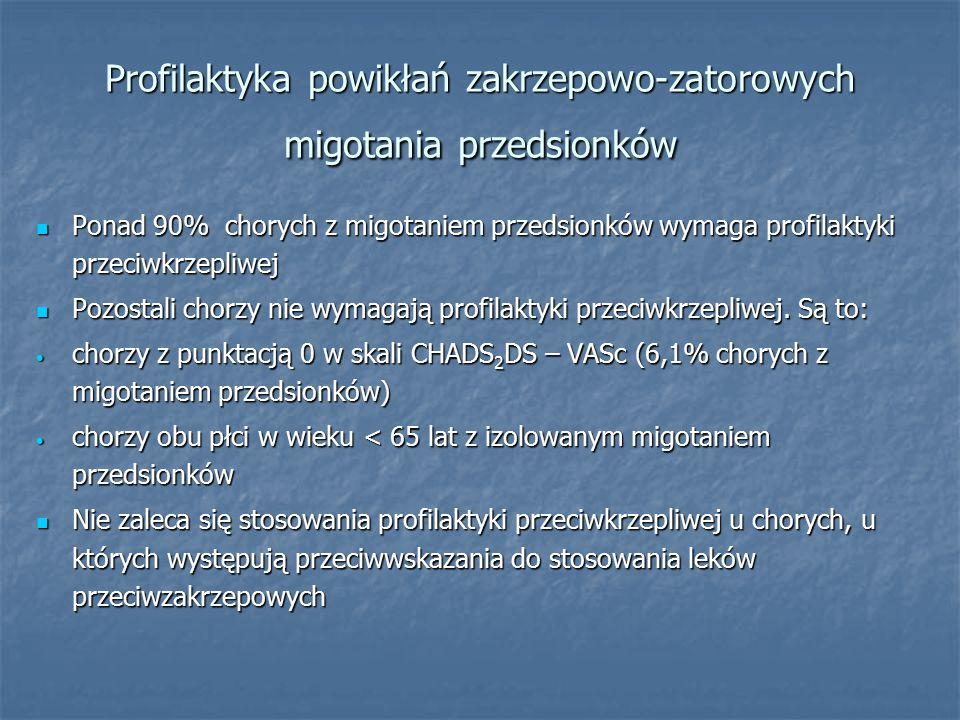 Profilaktyka powikłań zakrzepowo-zatorowych migotania przedsionków Ponad 90% chorych z migotaniem przedsionków wymaga profilaktyki przeciwkrzepliwej Ponad 90% chorych z migotaniem przedsionków wymaga profilaktyki przeciwkrzepliwej Pozostali chorzy nie wymagają profilaktyki przeciwkrzepliwej.