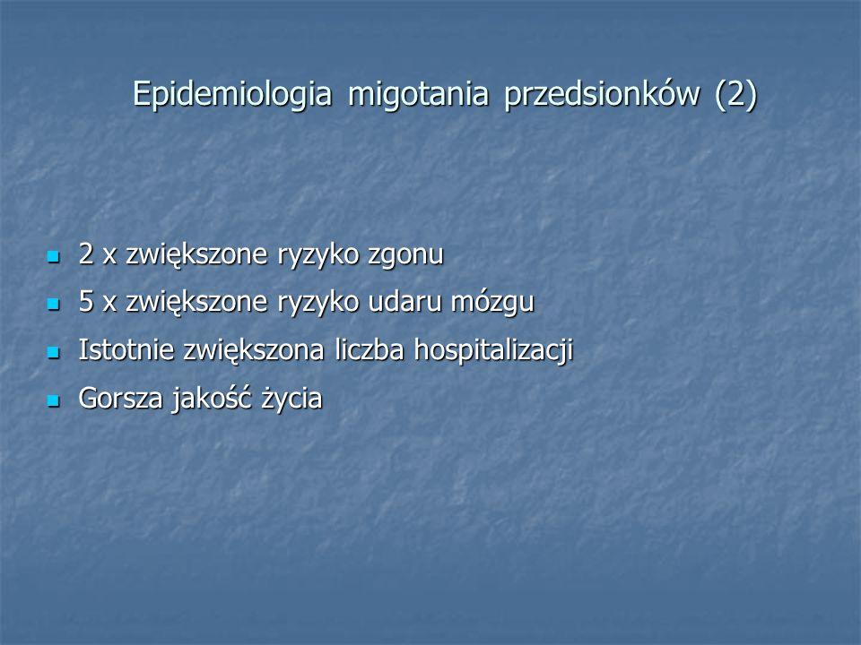 Epidemiologia migotania przedsionków (2) 2 x zwiększone ryzyko zgonu 2 x zwiększone ryzyko zgonu 5 x zwiększone ryzyko udaru mózgu 5 x zwiększone ryzyko udaru mózgu Istotnie zwiększona liczba hospitalizacji Istotnie zwiększona liczba hospitalizacji Gorsza jakość życia Gorsza jakość życia