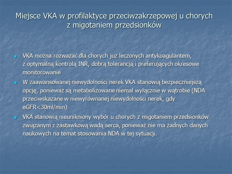 Miejsce VKA w profilaktyce przeciwzakrzepowej u chorych z migotaniem przedsionków VKA można rozważać dla chorych już leczonych antykoagulantem, z optymalną kontrolą INR, dobrą tolerancją i preferujących okresowe monitorowanie VKA można rozważać dla chorych już leczonych antykoagulantem, z optymalną kontrolą INR, dobrą tolerancją i preferujących okresowe monitorowanie W zaawansowanej niewydolności nerek VKA stanowią bezpieczniejszą opcję, ponieważ są metabolizowane niemal wyłącznie w wątrobie (NDA przeciwskazane w niewyrównanej niewydolności nerek, gdy eGFR<30ml/min) W zaawansowanej niewydolności nerek VKA stanowią bezpieczniejszą opcję, ponieważ są metabolizowane niemal wyłącznie w wątrobie (NDA przeciwskazane w niewyrównanej niewydolności nerek, gdy eGFR<30ml/min) VKA stanowią nieunikniony wybór u chorych z migotaniem przedsionków związanym z zastawkową wadą serca, ponieważ nie ma żadnych danych naukowych na temat stosowania NDA w tej sytuacji.
