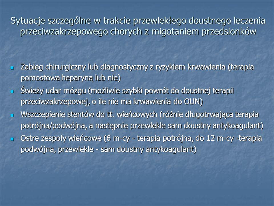 Sytuacje szczególne w trakcie przewlekłego doustnego leczenia przeciwzakrzepowego chorych z migotaniem przedsionków Zabieg chirurgiczny lub diagnostyc