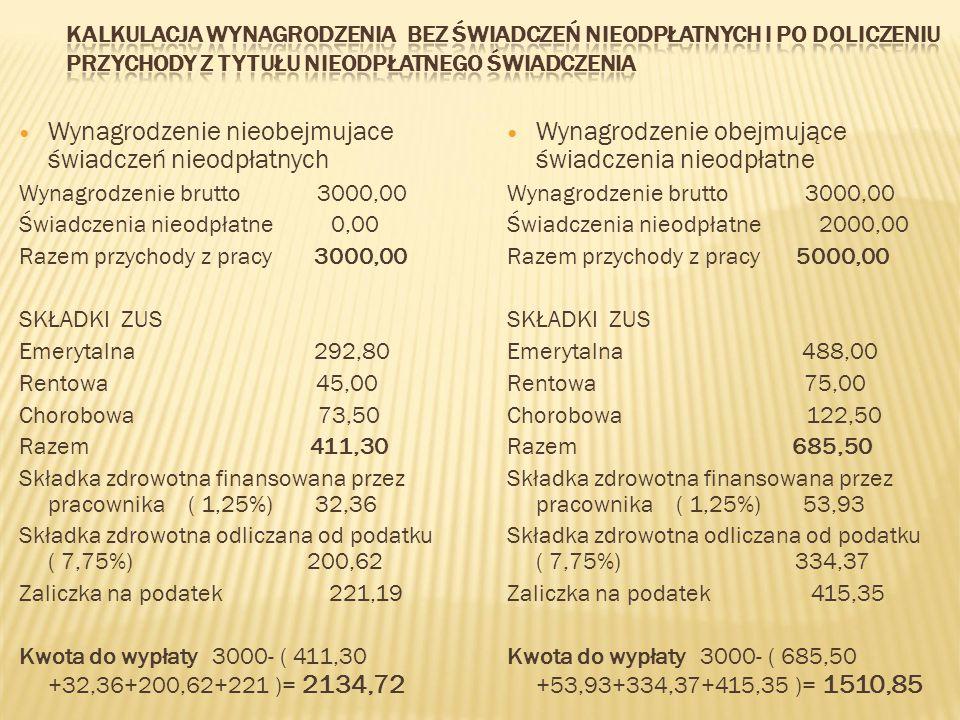 Wynagrodzenie nieobejmujace świadczeń nieodpłatnych Wynagrodzenie brutto 3000,00 Świadczenia nieodpłatne 0,00 Razem przychody z pracy 3000,00 SKŁADKI