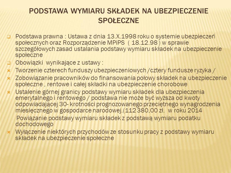 PODSTAWA WYMIARU SKŁADEK NA UBEZPIECZENIE SPOŁECZNE  Podstawa prawna : Ustawa z dnia 13.X.1998 roku o systemie ubezpieczeń społecznych oraz Rozporząd