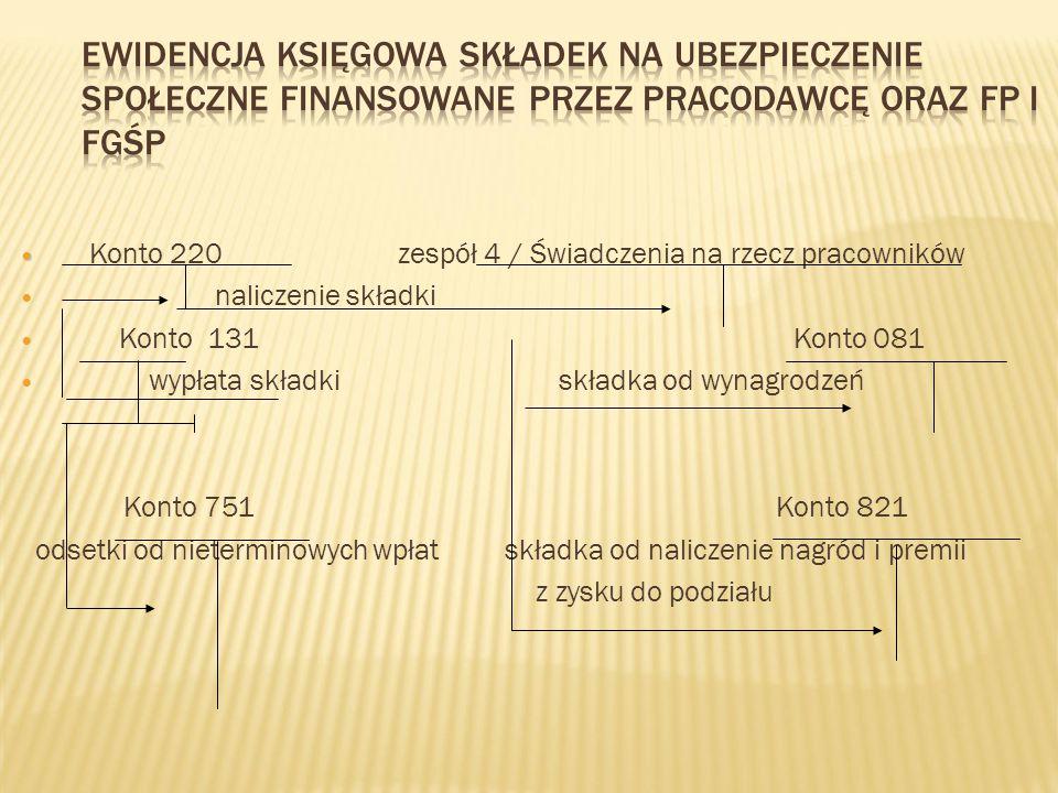 Konto 220 zespół 4 / Świadczenia na rzecz pracowników naliczenie składki Konto 131 Konto 081 wypłata składki składka od wynagrodzeń Konto 751 Konto 82