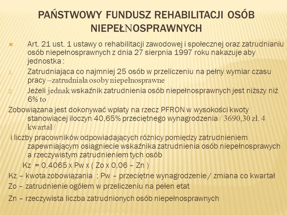 PAŃSTWOWY FUNDUSZ REHABILITACJI OSÓB NIEPEŁ N OSPRAWNYCH  Art. 21 ust. 1 ustawy o rehabilitacji zawodowej i społecznej oraz zatrudnianiu osób niepełn