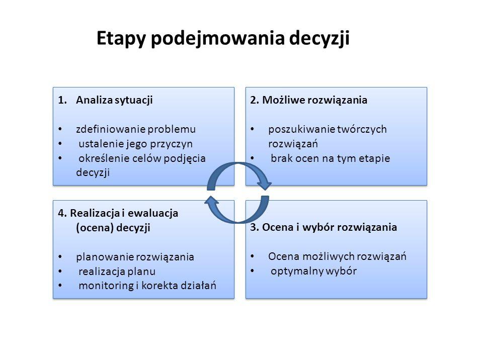 Etapy podejmowania decyzji 1.Analiza sytuacji zdefiniowanie problemu ustalenie jego przyczyn określenie celów podjęcia decyzji 1.Analiza sytuacji zdef