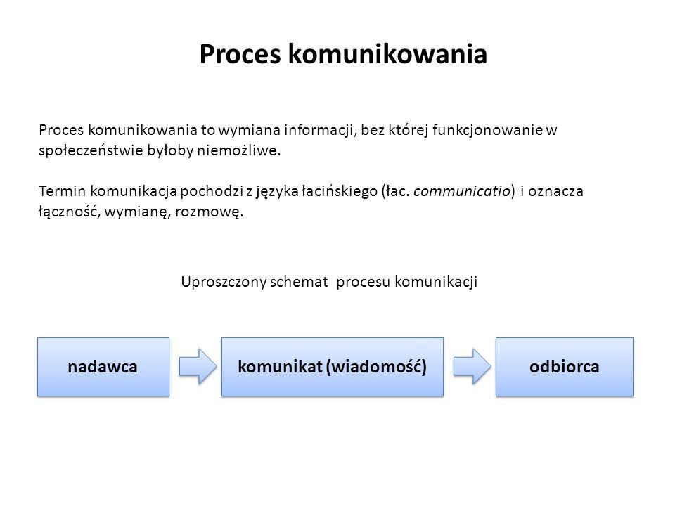Proces komunikowania to wymiana informacji, bez której funkcjonowanie w społeczeństwie byłoby niemożliwe. Termin komunikacja pochodzi z języka łacińsk
