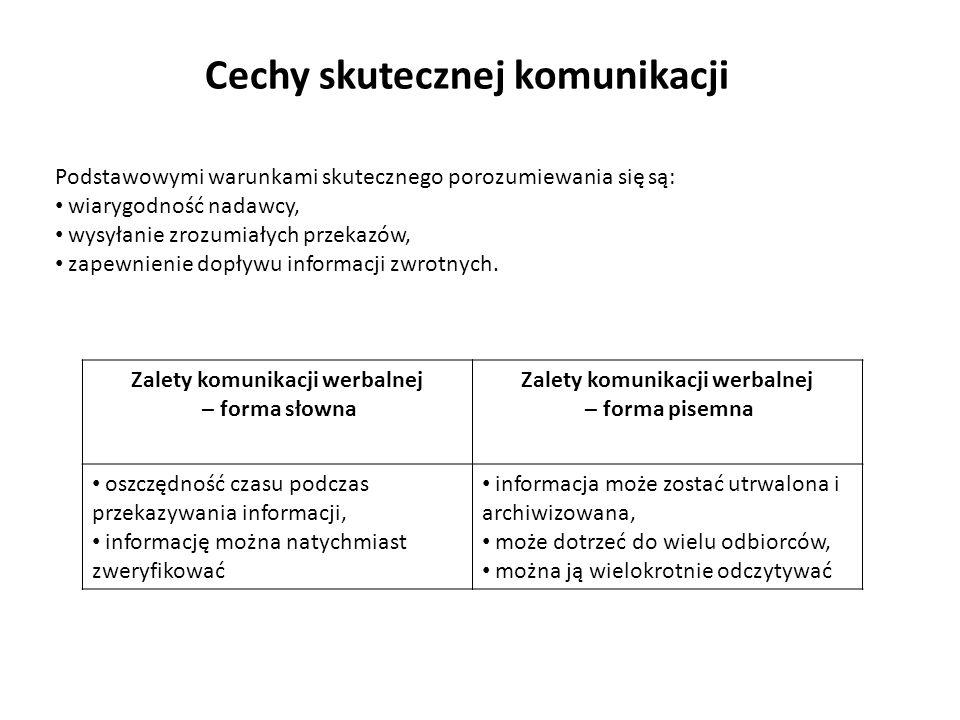 Cechy skutecznej komunikacji Zalety komunikacji werbalnej – forma słowna Zalety komunikacji werbalnej – forma pisemna oszczędność czasu podczas przeka