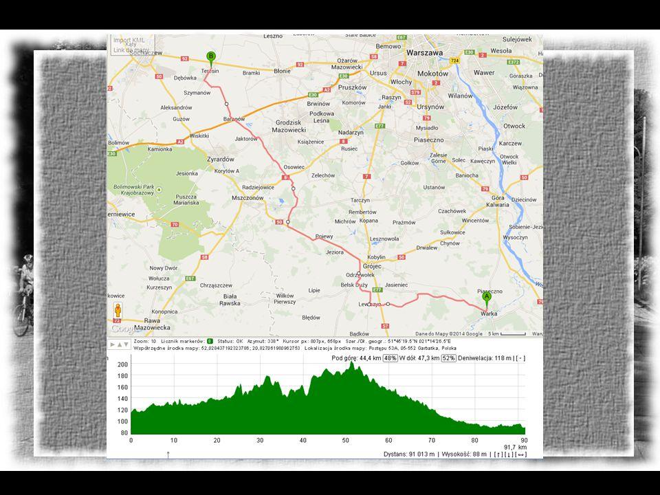 Dzień III Niepokalanów – Kutno 88 km