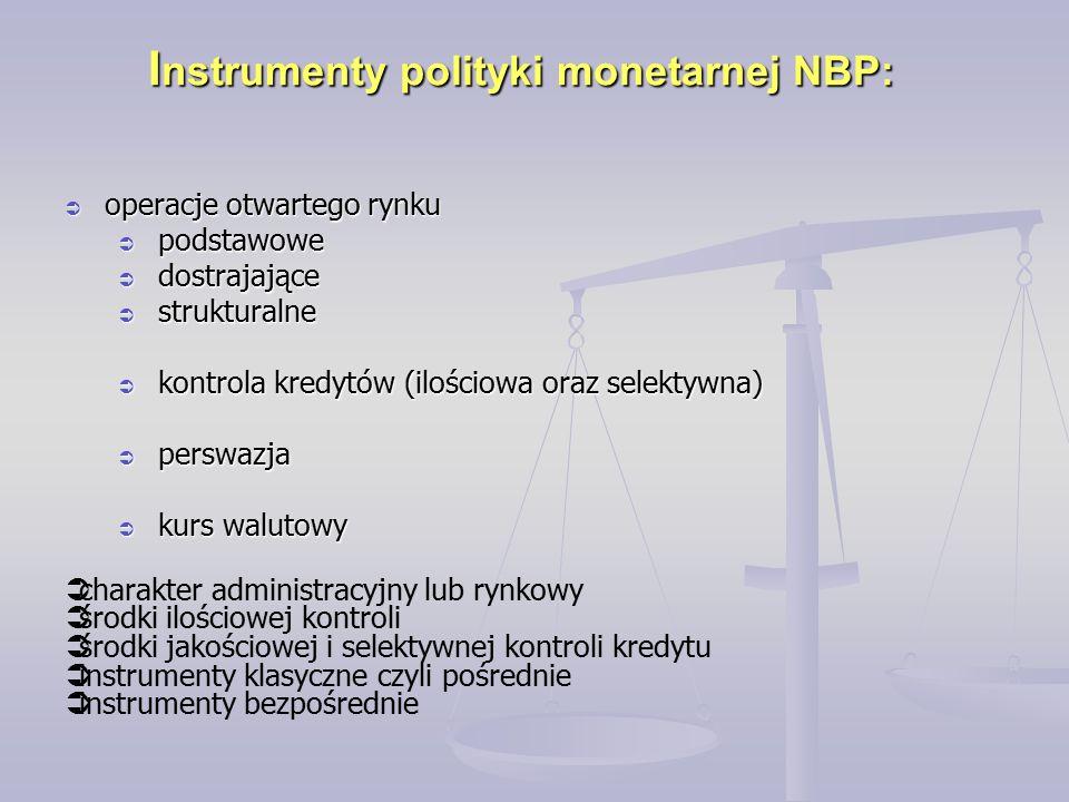 I nstrumenty polityki monetarnej NBP:  operacje otwartego rynku  podstawowe  dostrajające  strukturalne  kontrola kredytów (ilościowa oraz selekt