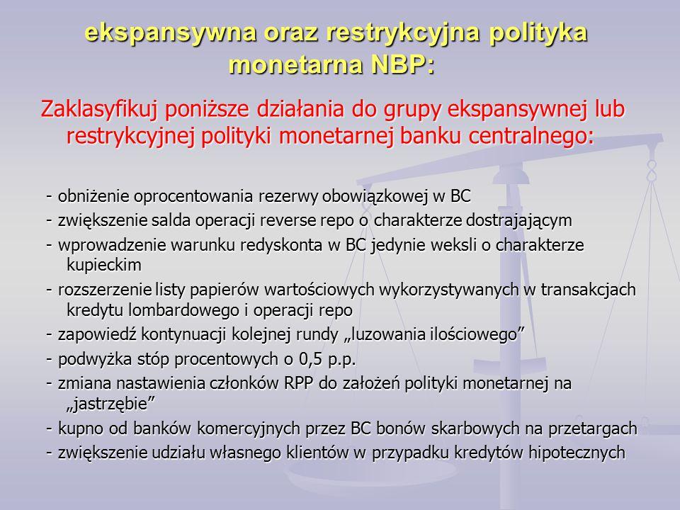 ekspansywna oraz restrykcyjna polityka monetarna NBP: ekspansywna oraz restrykcyjna polityka monetarna NBP: Zaklasyfikuj poniższe działania do grupy e