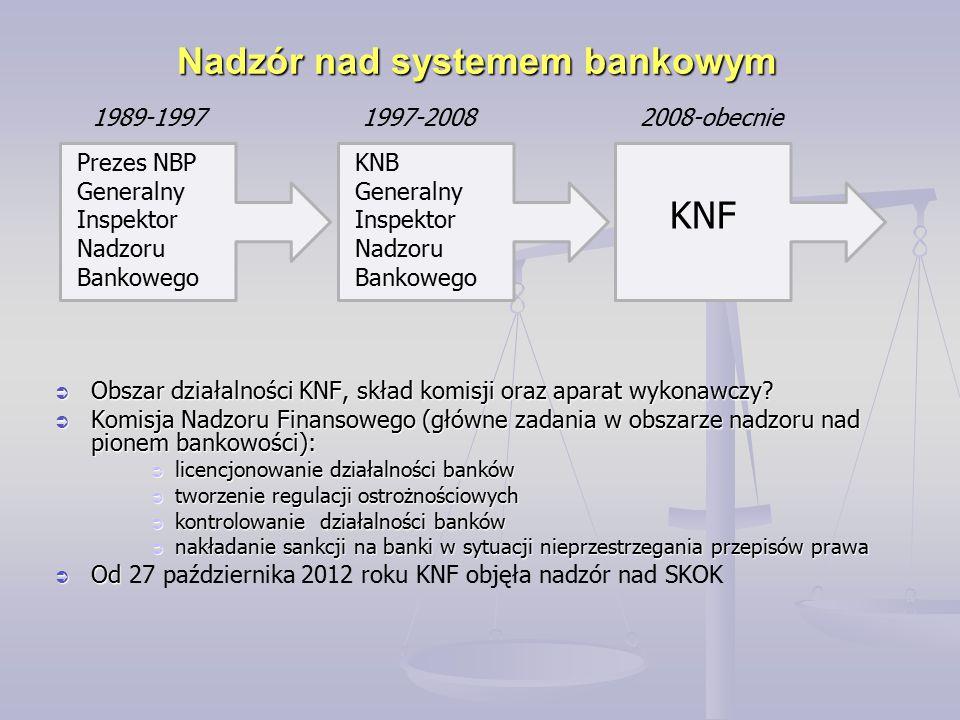 Nadzór nad systemem bankowym 1989-19971997-20082008-obecnie Prezes NBP Generalny Inspektor Nadzoru Bankowego KNB Generalny Inspektor Nadzoru Bankowego