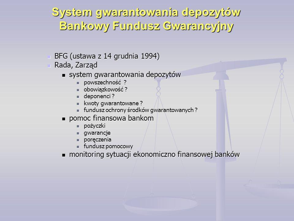 BFG (ustawa z 14 grudnia 1994) BFG (ustawa z 14 grudnia 1994) Rada, Zarząd Rada, Zarząd system gwarantowania depozytów system gwarantowania depozytów