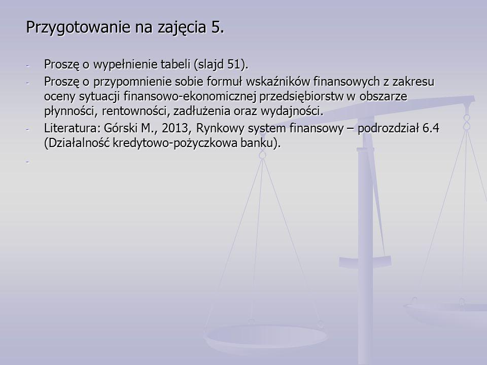 Przygotowanie na zajęcia 5. - Proszę o wypełnienie tabeli (slajd 51). - Proszę o przypomnienie sobie formuł wskaźników finansowych z zakresu oceny syt
