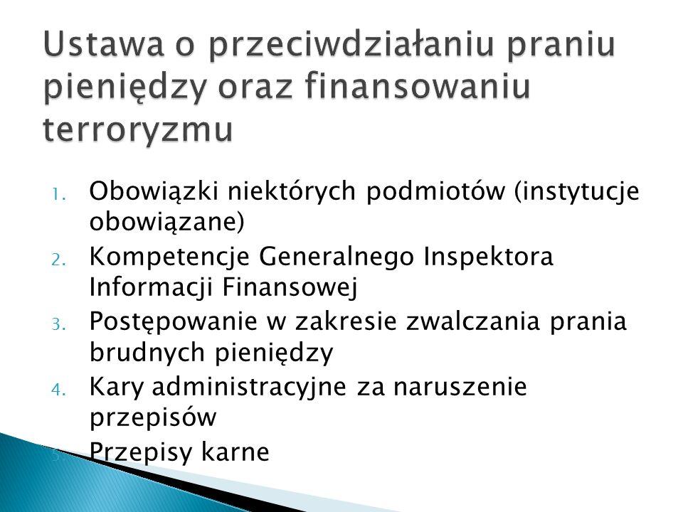 1. Obowiązki niektórych podmiotów (instytucje obowiązane) 2.