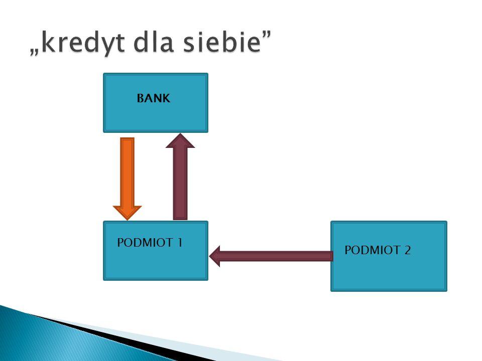 BANK PODMIOT 1 PODMIOT 2