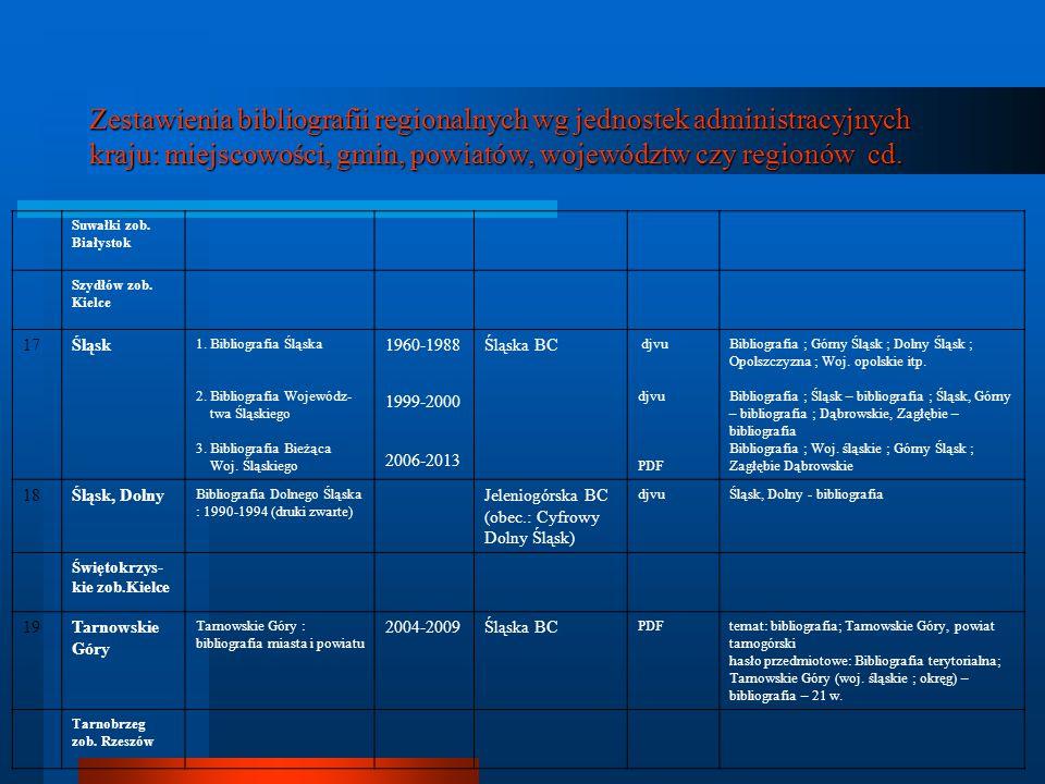 Zestawienia bibliografii regionalnych wg jednostek administracyjnych kraju: miejscowości, gmin, powiatów, województw czy regionów cd. Suwałki zob. Bia