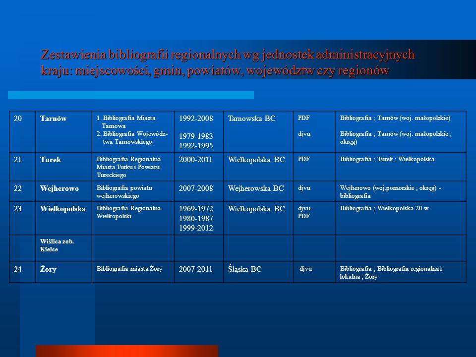 Zestawienia bibliografii regionalnych wg jednostek administracyjnych kraju: miejscowości, gmin, powiatów, województw czy regionów 20Tarnów 1. Bibliogr