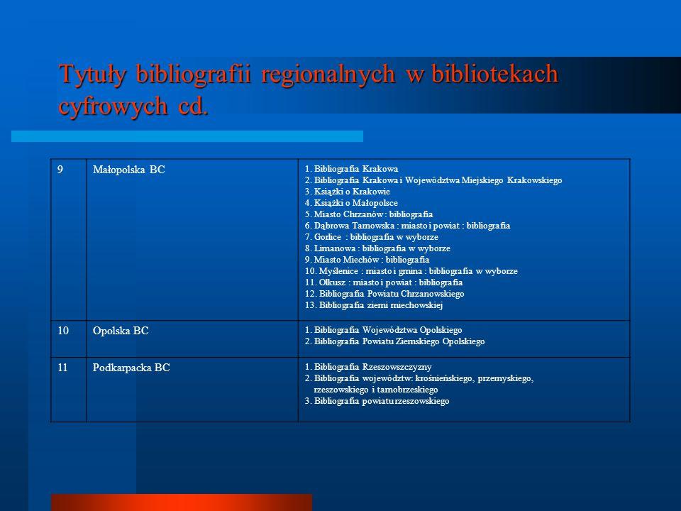 Tytuły bibliografii regionalnych w bibliotekach cyfrowych cd. 9Małopolska BC 1. Bibliografia Krakowa 2. Bibliografia Krakowa i Województwa Miejskiego